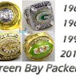 Computer Forecast: Green Bay Packers To Win  Superbowl 50.