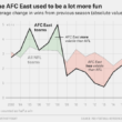FF-Winners.com's 2017-8 AFC East Preview