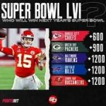 """<h1> <p style = """"color:#013369"""">PODCAST: Who are You Picking for Superbowl 56?</h1>"""
