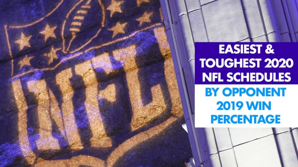 2021-22 NFL Computer Predictions and Rankings Highlights NFL Office Videos  watch strength schedule