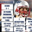 VIDEO: All of Tom Brady's 2016 Regular  Season Touchdowns