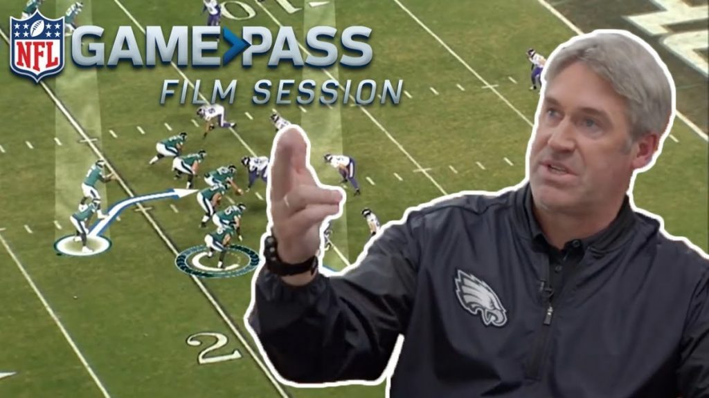 2019-20 NFL Computer Predictions and Rankings Coaches Film Study NFL Strategy  study revealed option mystery